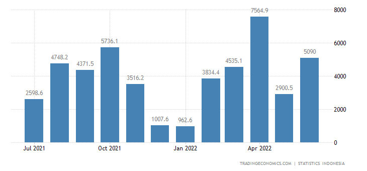 Kalender perdagangan opsi 2018